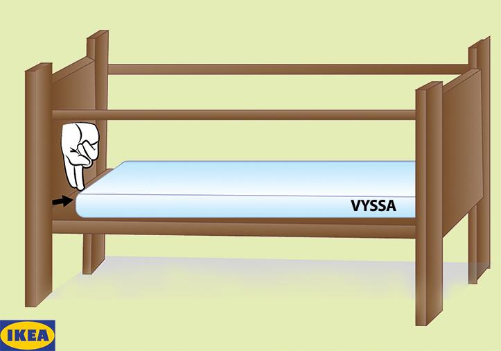 Los colchones Vyssa, en sus diferentes modelos, presentan un defecto en su tamaño que podría poner en riesgo la vida de los infantes./elDinero.